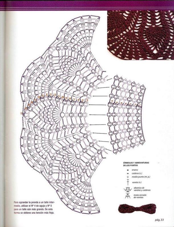 CROCHET - Busco patrón falda calada a crochet. 10yzxo7
