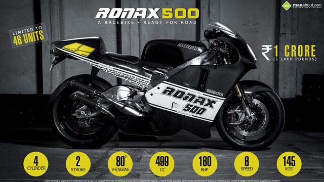 Ronax 500: larga vida al motor 2 tiempos  117elwy