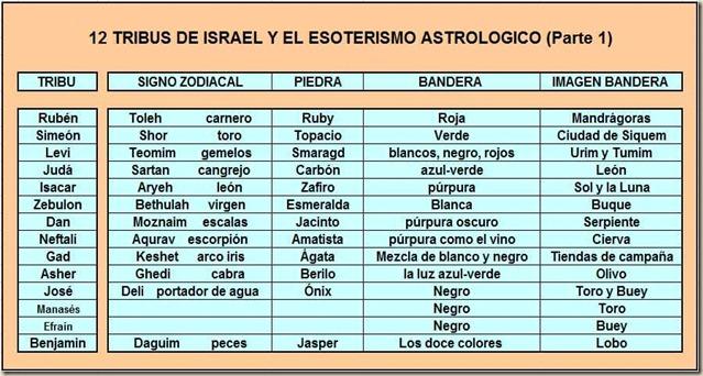 EL MITO SOLAR - Página 15 16m8zd3