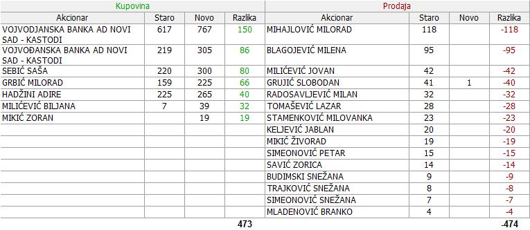 Milan Blagojević, Smederevo - MBLS 1z23gp0