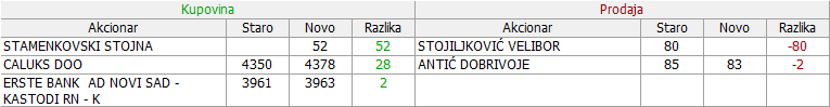 Alfa plam a.d. Vranje - ALFA - Page 14 20gh2ys