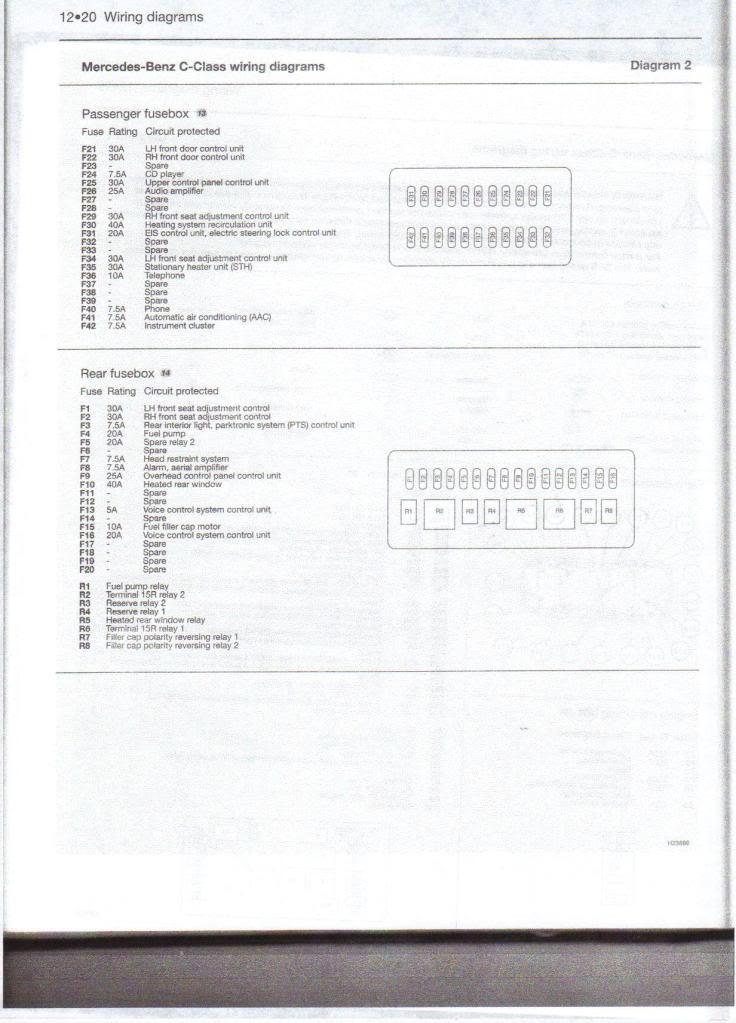 (W203): Diagrama de fusíveis  210zwpj