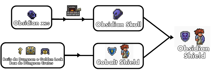 [Guia] Ankh Shield 21lo0ls