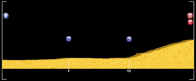 1ª Vuelta La Ruta del Escarabajo: RECORRIDO FINAL y ALTIMETRÍAS de las ETAPAS 2cpvomw