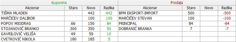 Radijator A.D.Zrenjanin - RDJZ - Page 5 2d29g5j