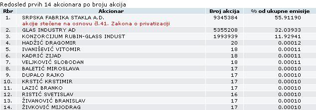 Privatizacija na SRPSKI NAČIN !!!! - Page 4 2ege4c1