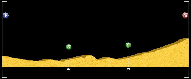 Vuelta a Colombia 2015 2ezry52