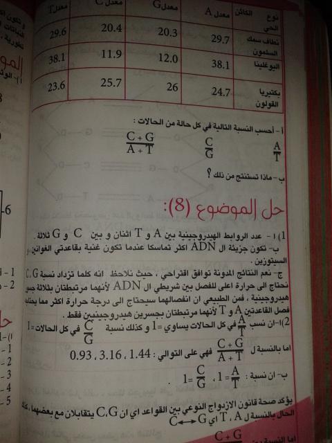 تمارين الفصل الثاني - علوم تجريبية - 2f03qeb