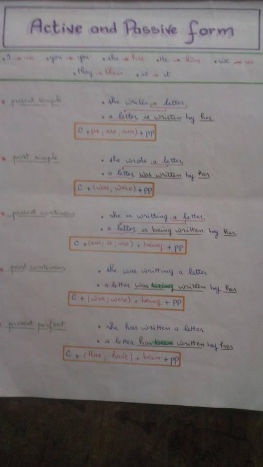 ملخصات في الانجليزية  2i059wm