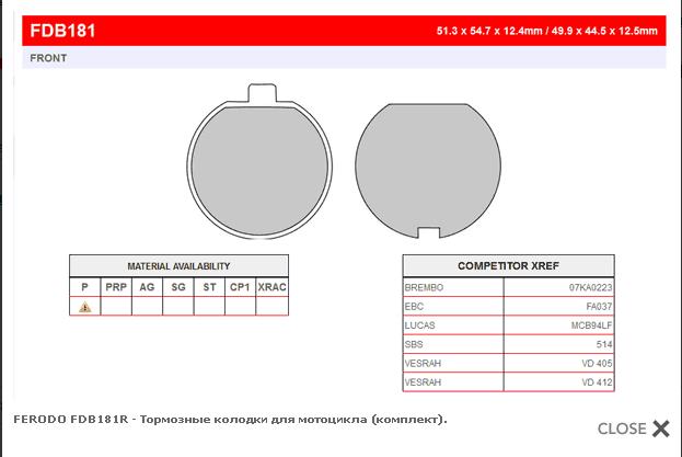 Тормозная система Zongshen LZX 200 S  - Страница 8 2jb5fu8