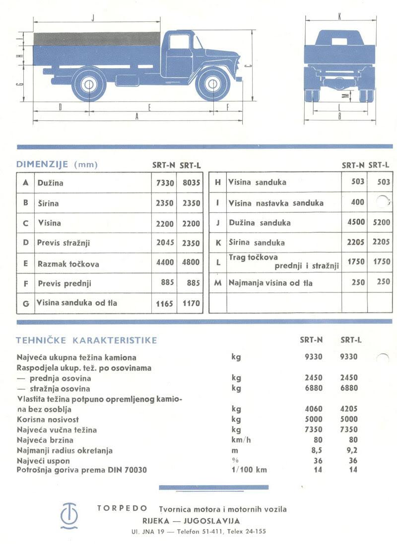 Automobili i motori u ex YU - Page 4 2myqaes