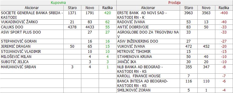 Alfa plam a.d. Vranje - ALFA - Page 14 2s10lxi