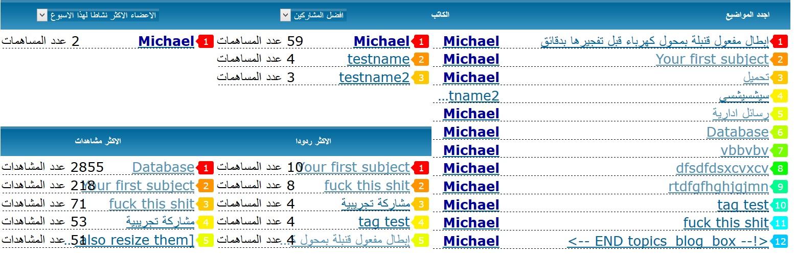 كود مايكل سوفت لبرمجه جميع الاعضاء والمشاركات واخر المواضيع 2u603uo