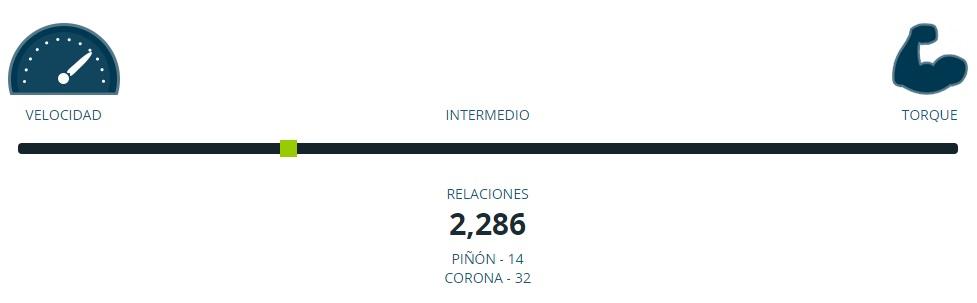 PIÑON Y CORONA  RIFFEL, RELACION VELOCIDAD / TORQUE 2wnuzdg