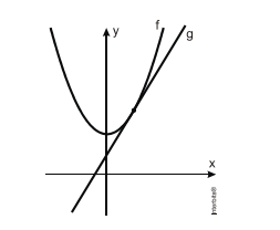Função Quadrática 2z5w4zr