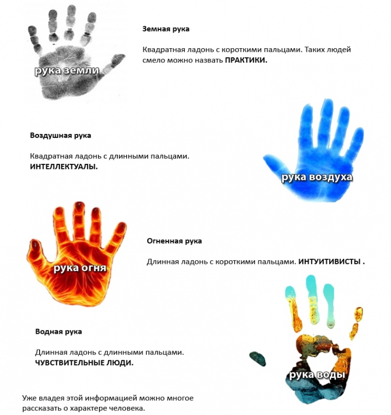Совместимость по типу руки 53387p