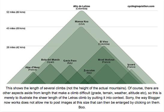 Altimetrías de altos de Colombia - Página 4 5zfabm