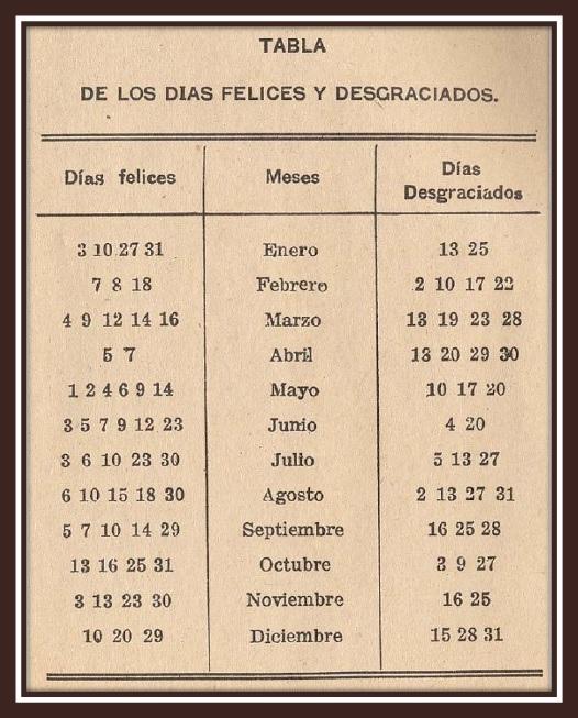 TABLA DE LOS DÍAS FELICES Y DESGRACIADOS E0o6ya