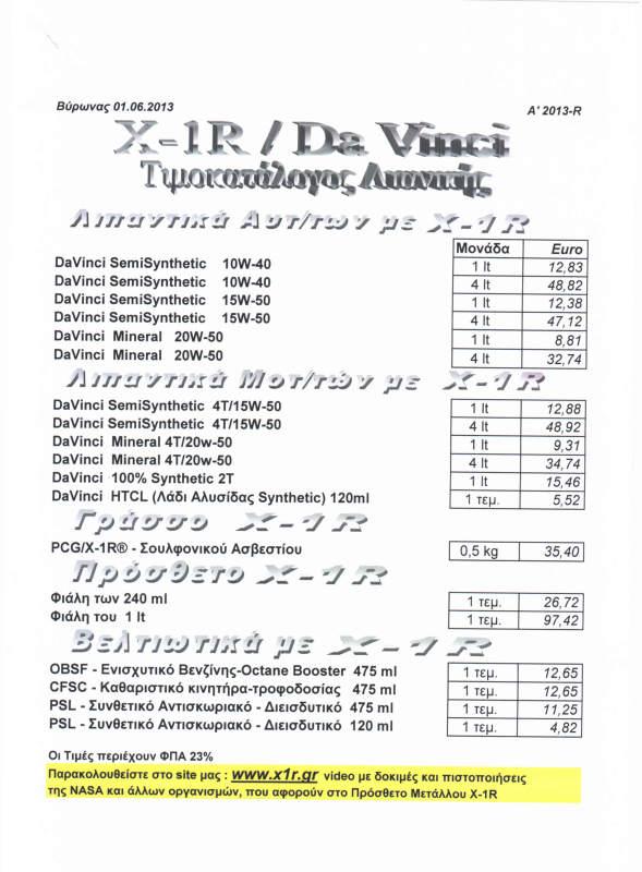 Λάδια Da Vinci Eureqw