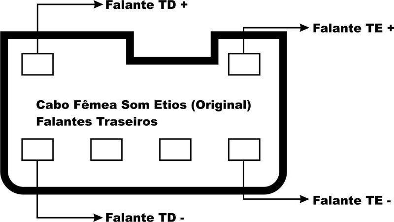 Manual de serviço do Etios 2014 Ff2xhc