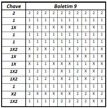 Totobola - Concurso nº 34 J0xl35