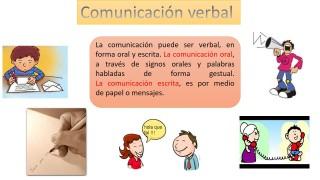 Escribir 5 Ejemplos Con Imágenes De Comunicación Verbal Y No Verbal