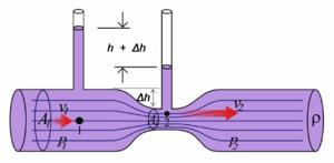Tabela de CFM por borboleta unitária ( Carburador ou Injeção)   Ta0jf9