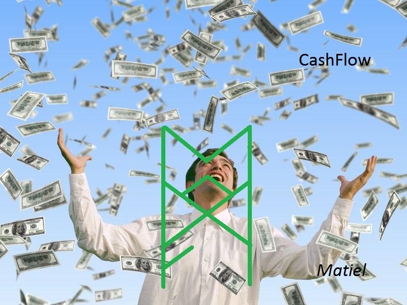"""Став """"Cash Flow (Денежный поток)""""  Автор: Matiel  Wu41th"""