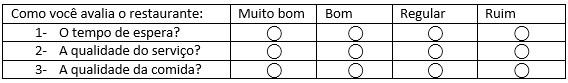 Restaurante para avaliacao (tabela 1 vez) X35lhs