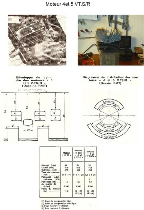 Motores Franco Morini - Página 2 105wape