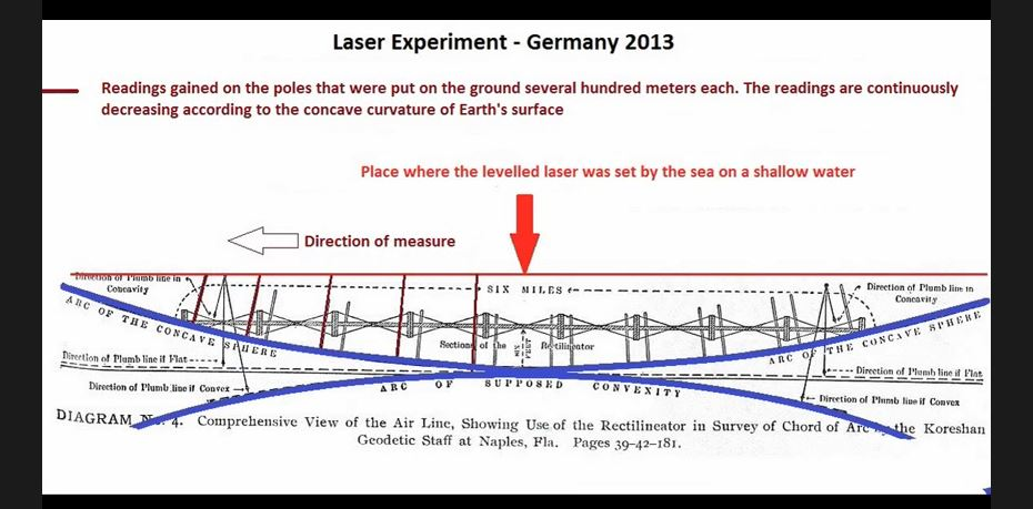 Płaska ziemia - czy można tej teorii zaprzeczyć? 10xax44