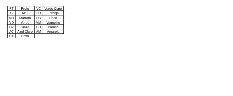 [ Indicador De Marcha ] 1433t49