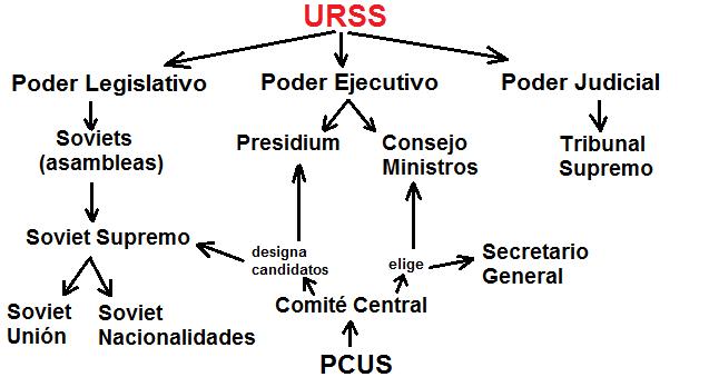 Sistema de soviets y sistema electivo de lideres - Página 2 14vnwnk