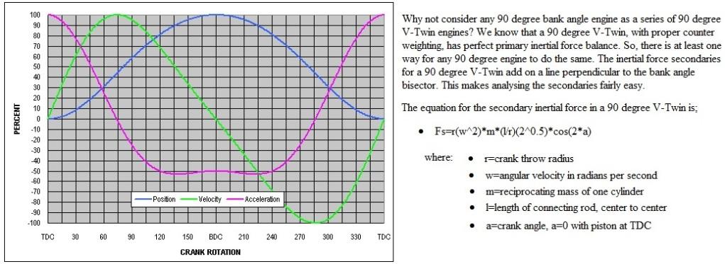Equilibrado cigüeñal - Factor de equilibrado - Página 2 23t2lxd