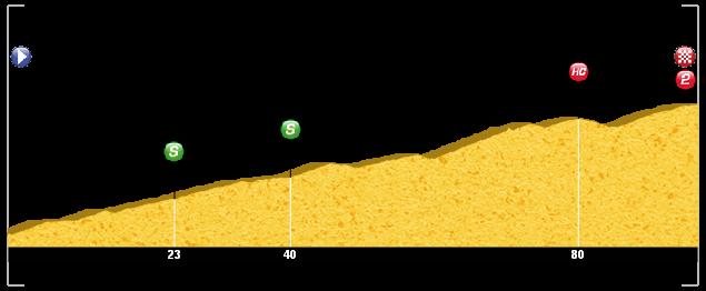 Altimetrías de altos de Colombia - Página 4 28cg11y