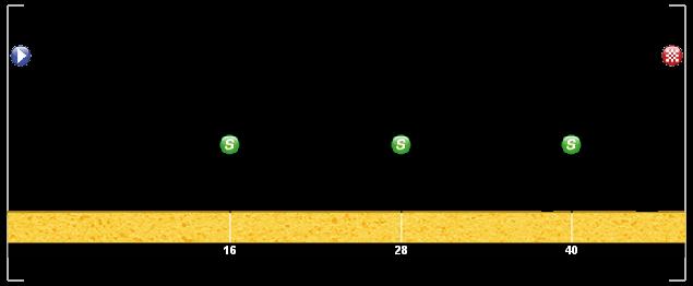1ª Vuelta La Ruta del Escarabajo: RECORRIDO FINAL y ALTIMETRÍAS de las ETAPAS 29xwwhl