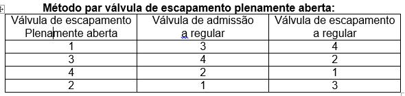 VERIFICAÇÃO DAS FOLGAS DE VÁLVULAS 2eqe8o6