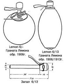 Ручная противопехотная оборонительная граната Ф-1 (макет массо-габаритный). 2hz5obm