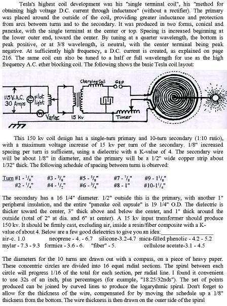Pentagon Aliens / William R. Lyne  2j35qqe