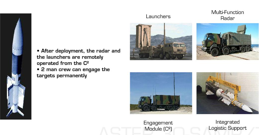 باريس تعرض على أنقرة نشر منظومة الدفاع الجوي SAMP-T  في تركيا 2m4vds3