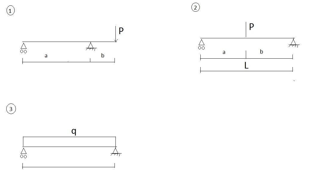 Solução de Cálculo de Reações 2unudy1