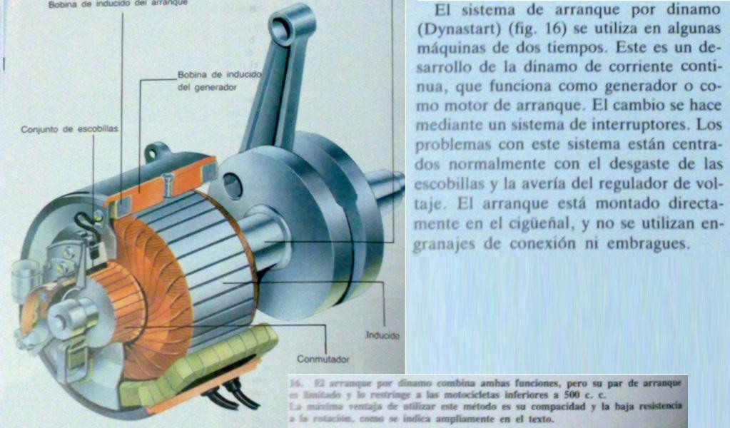 Regulador, dinamo y disyuntor de la NSU  2zjc5l1