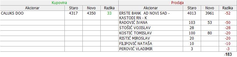 Alfa plam a.d. Vranje - ALFA - Page 14 30af5a1
