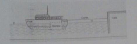 Fenômenos dos Transportes 3355u7n