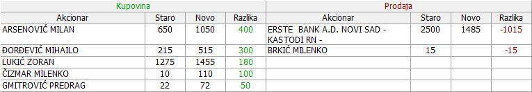 Telefonija a.d. Beograd - TLFN - Page 9 35avsx1