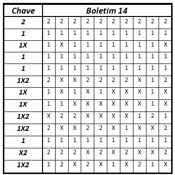 Totobola - Concurso nº 34 4rz71t