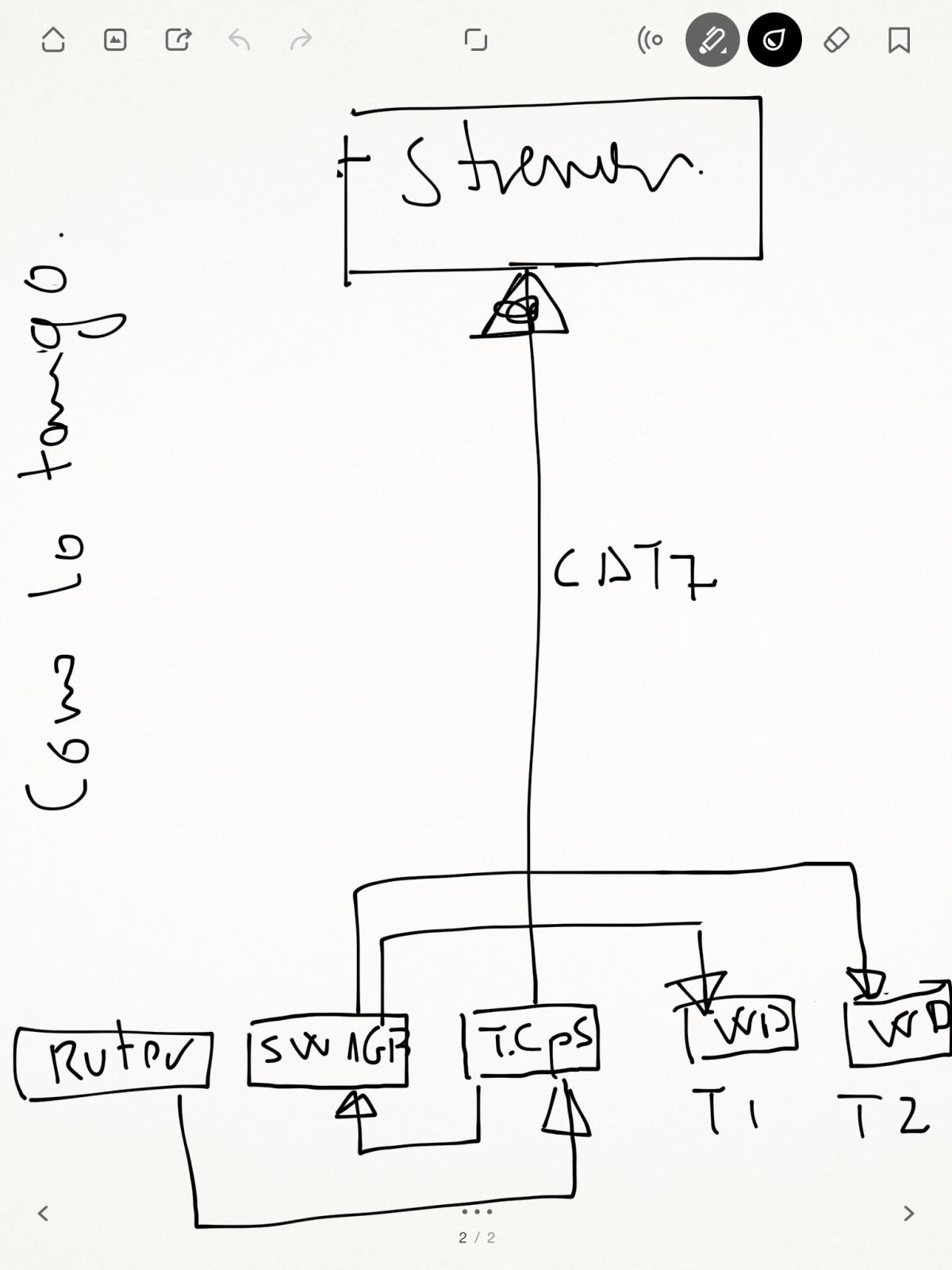 Consejo de reubicación de switch y discos duros servidor 70xnax