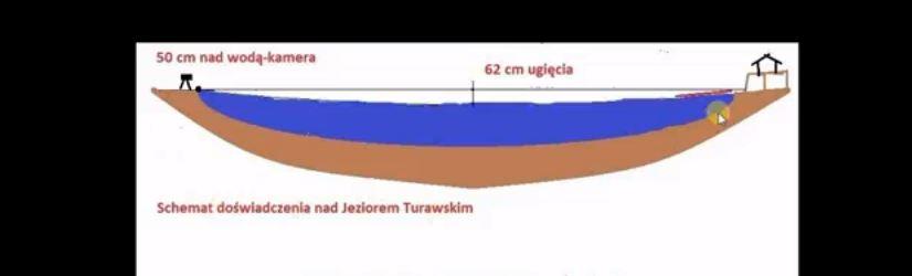 Płaska ziemia - czy można tej teorii zaprzeczyć? 9kmb1e