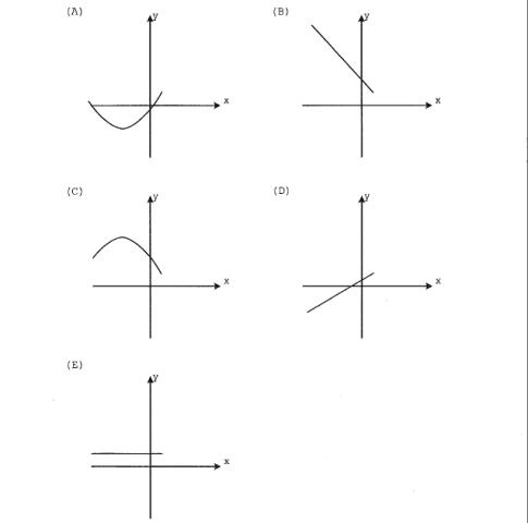 [Escola Naval] Gráfico da trajetória Aziiq