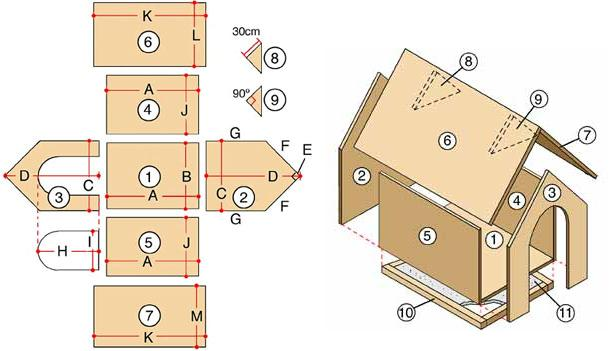 Consulta: ¿cómo constuir  casetas para animales con paneles sandwich? Bgzinl